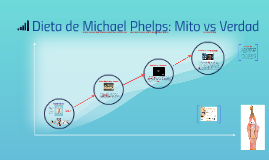 Dieta de Michael Phelps: Mito vs Verdad