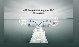 ASP Automotive Supplies PLC