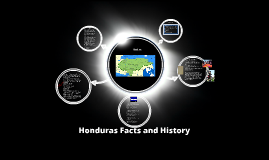 Honduras Facts and History