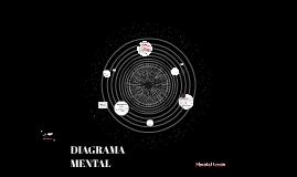 DIAGRAMA MENTAL
