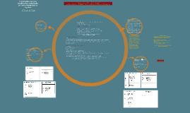Copy of El psicoanálisis en cursos introductorios y profesionales de