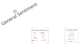 GS-Architecture