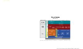 itil-kurs (IT Oprations + litt til)