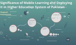 Significance of Mobile Learning and Deploying It in Higher E
