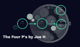 The Four P's by Joe H