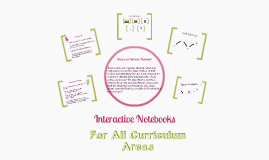 Copy of Interactive Notebooks