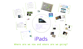 Copy of iPads