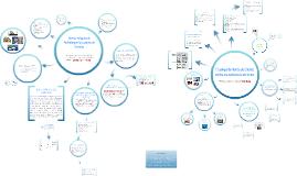 Copy of CAP 1 y 2: CAP 1 Nuevos enfoque de marketing en la economía de servicios y CAP 2 Comportamiento del cliente en el encuentro de servicios