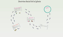 Copy of Doctrina Social de la Iglesia