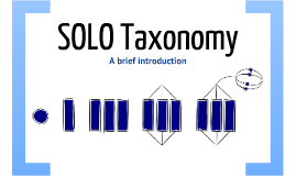 Copy of SOLO Taxonomy