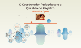 Copy of O coordenador Pedagógico e a questão do registro