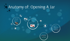 Copy of Anatomy of: Opening A Jar