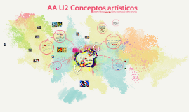 AA U2 Conceptos artísticos