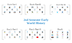 2nd Semester Overview