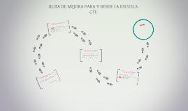 Copy of RASGOS DE NORMALIDAD MÍNIMA