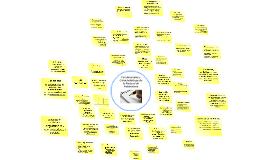 Fundamentos y Caractéristicas de la Redacción Publicitaria