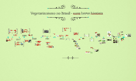 Copy of Copy of Vegetarianismo no Brasil