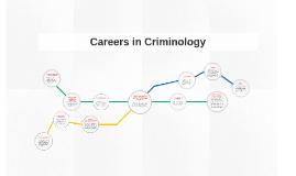 Copy of Careers in Criminology