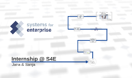 Internship @ S4E