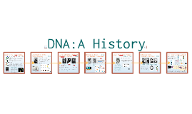 Copy of AP Bio- Molecular Genetics 1:  DNA Introduction