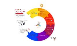 Proyecto Diseño e Implemtacion de Pagina Web para la FADP