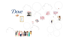 Dove - Marketing