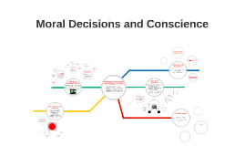 Copy of Moral Decisions and Conscience