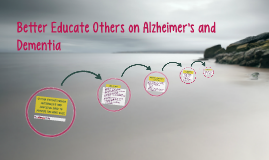 Better understanding Alzheimer's and Dementia: How to provid