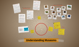 Understanding Museums