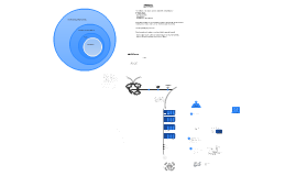 Copy of GE Definition Vision Prezi