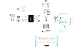 Edmodo (13-14 IKT Formakuntza - IES Arrigorriaga BHI)