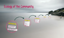 Ecology of the Community