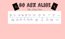 Copy of Go Ask Alice {Annonymous}