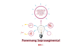 Copy of Ponemang Suprasegmental