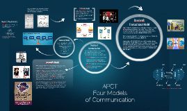 APCT5111 Models of Communication