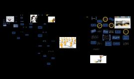 Copy of Unidad 1 a 6 Administracion de Recursos Humanos