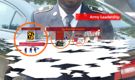Copy of Army Leadership