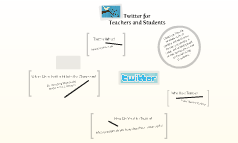 Twitter for Teachers and Students