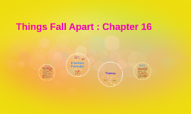 Things Fall Apart : Chapter 16