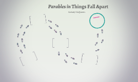 Parables in Things Fall Apart