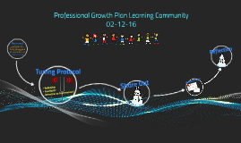 February 2016 Professional Growth Plan Learning Community