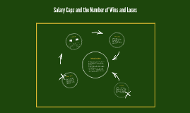 Salary Caps and the Number of Wins and Loses
