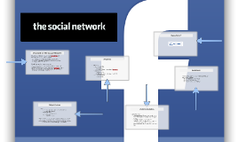 Self-Awareness and the Social Network (Well...Mark)