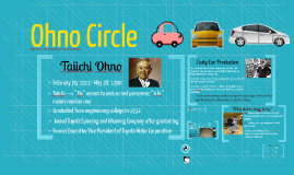 Ohno Circle