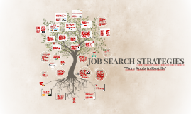 Copy of JOB SEARCH STRATEGIES