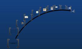 Estructura de la Ciudad a Partir de Sistemas de Circulación y Tramas