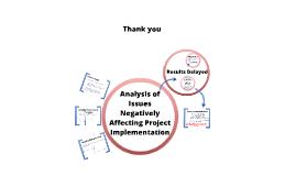 Analysis of Issues Negatively Affecting Portfolio Execution