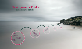 Brain Cancer In Children (Medulloblastoma)