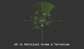 Criminology: Political Crime and Terrorism