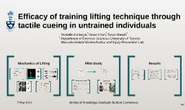 Efficacy of training lifting technique through tactile cuein